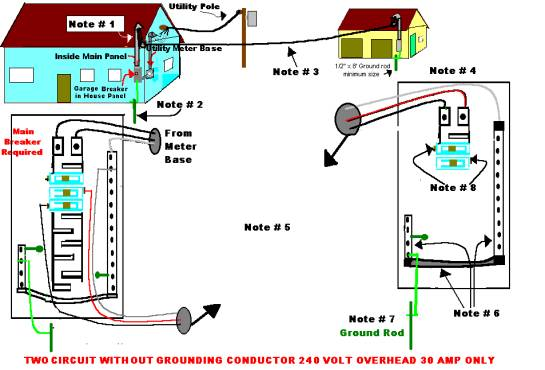 Beautiful electrical load center wiring diagrams ideas schematic enchanting electrical load center wiring diagrams images schematic asfbconference2016 Gallery