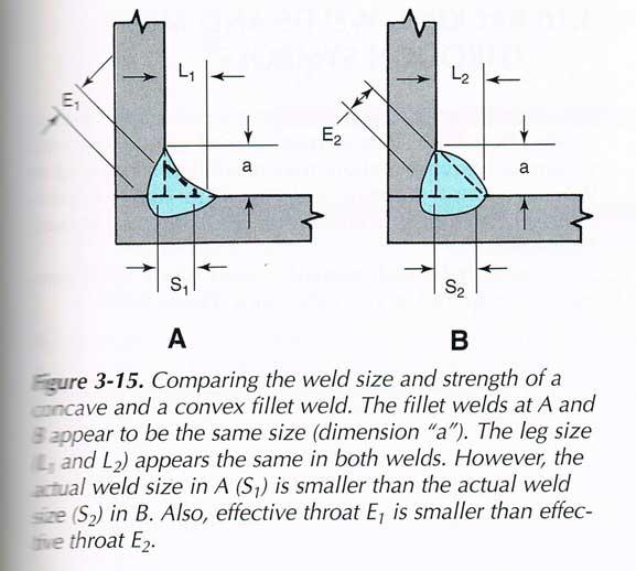 Spørgsmål om svejsestyrke - Miller Welding-diskussionsfora-7202
