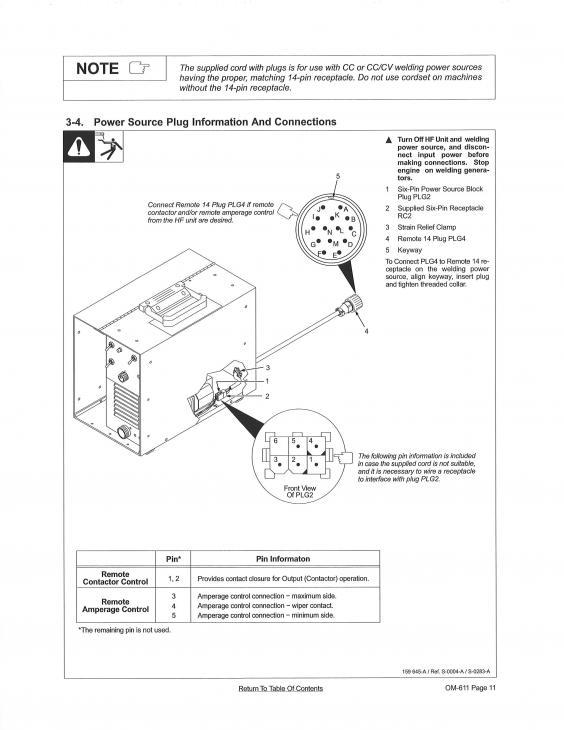 Dial Arc 250 With HF251-d-1 problem - Miller Welding Discussion ForumsMiller Welding Forum