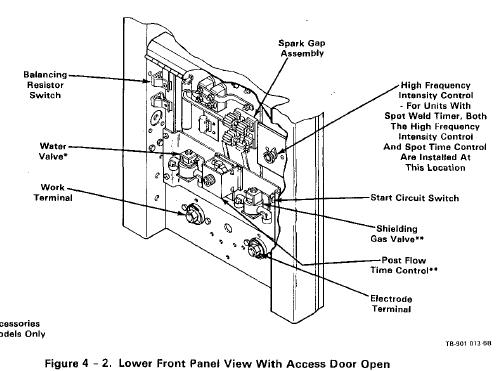 Question On The Manual For A 330a Bp Miller Welding