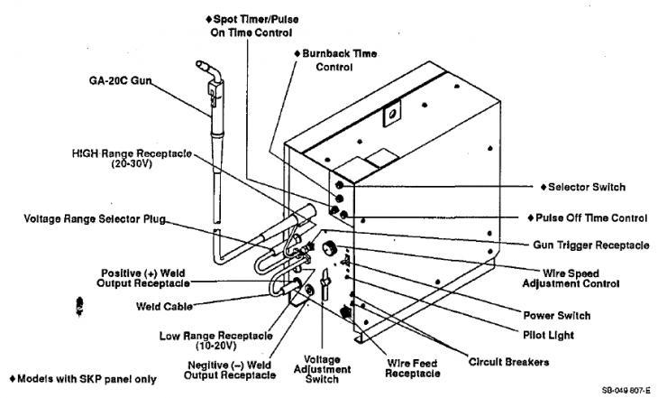 Millermatic 200 Welding Amperage Range